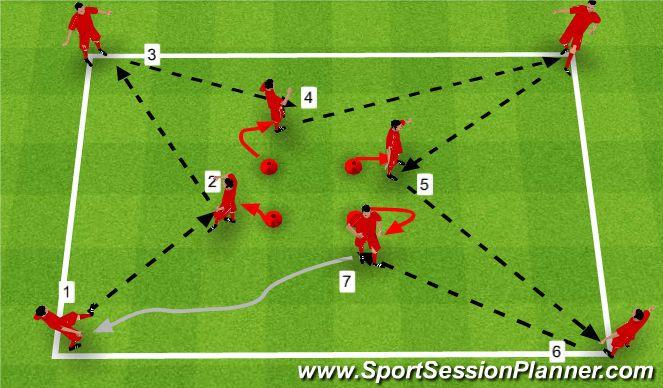 Fútbol Ejercicio del Plan de Sesiones (Color): Star Passing