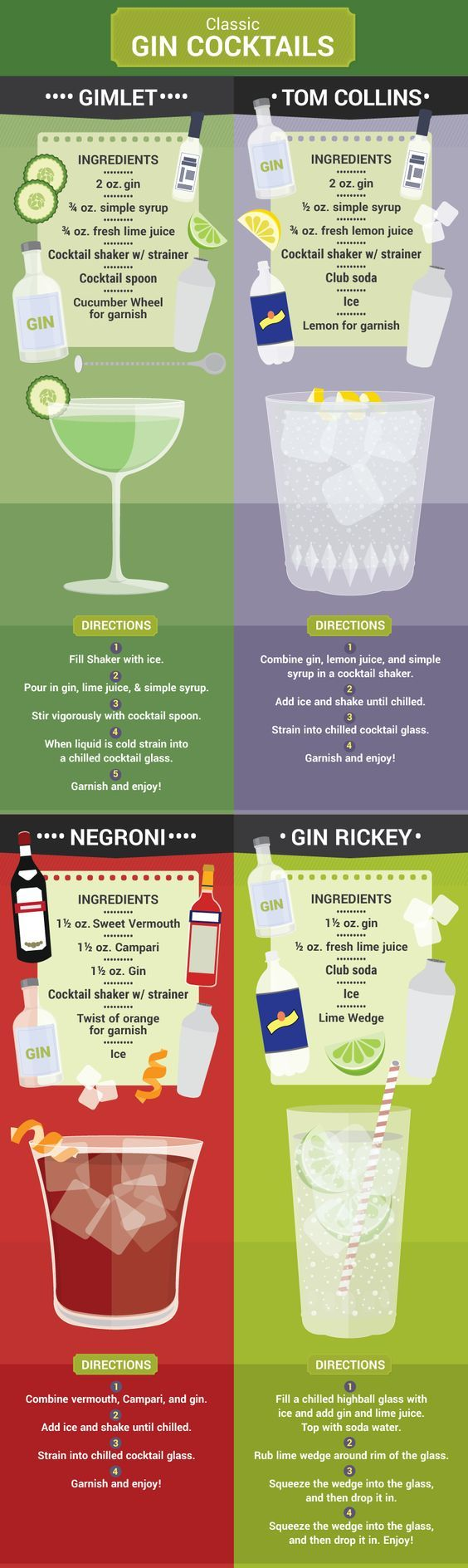 Classic Gin Cocktails - Gin Guide
