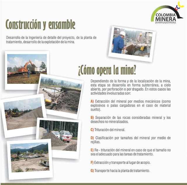 Dependiendo de la forma y de la localización de una mina te contamos ¿Cómo opera una mina?