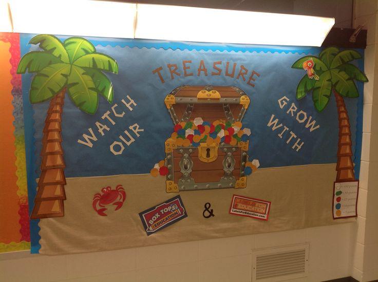 Treasure Island Bulletin Board Ideas