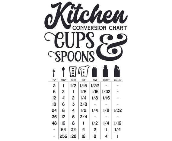 Download Kitchen Conversion Chart Cups and Spoons, Cooking, Decor ...