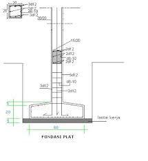 Jenis pondasi bangunan bertingkat 2 lantai / 3 lantai
