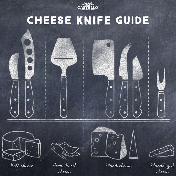 Cheese Knife Guide | Castello USA