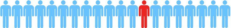 Eine von zwanzig Personen ist betroffen: dringender Forschungsbedarf für seltene Erkrankungen - http://www.logistik-express.com/eine-von-zwanzig-personen-ist-betroffen-dringender-forschungsbedarf-fuer-seltene-erkrankungen/