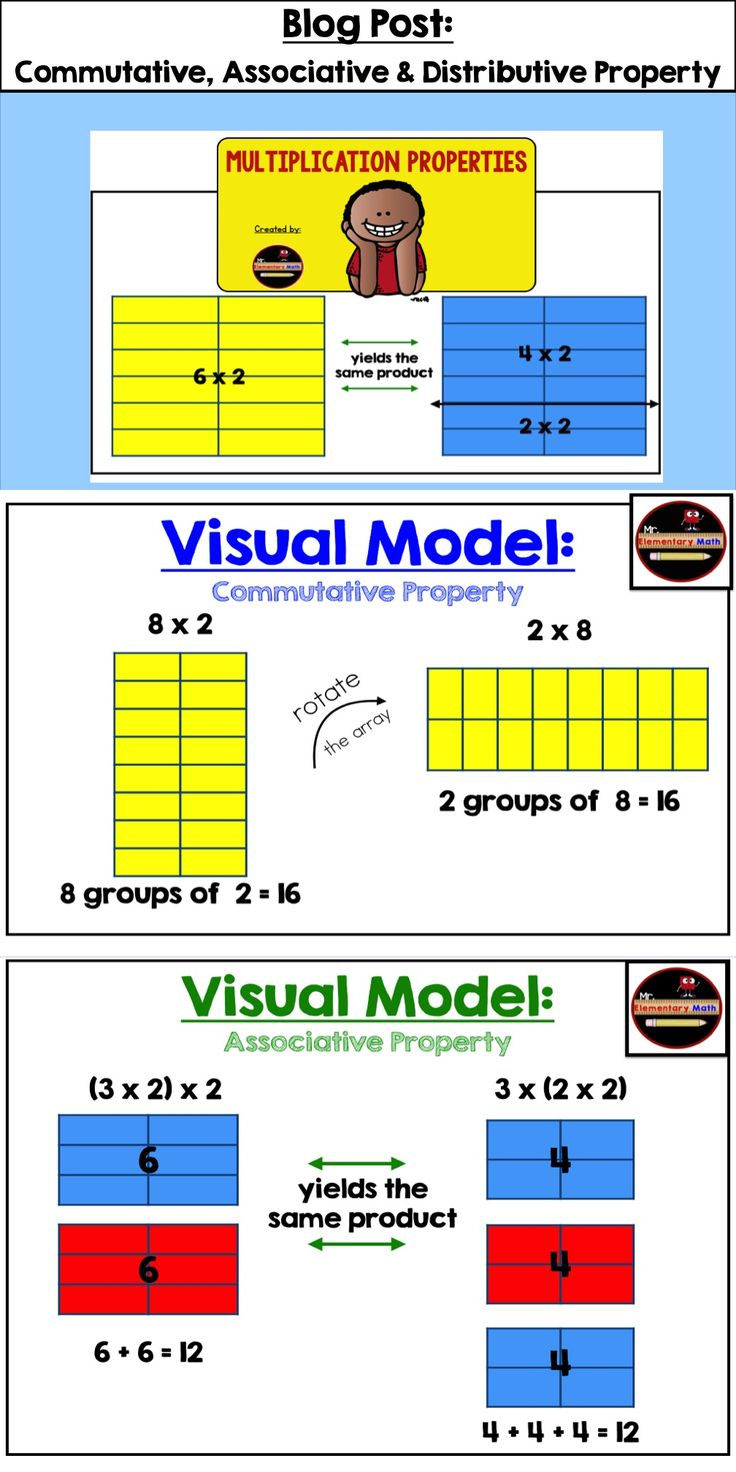 worksheet Math Properties 9 best math properties images on pinterest distributive property check out this blog post the multiplication properties