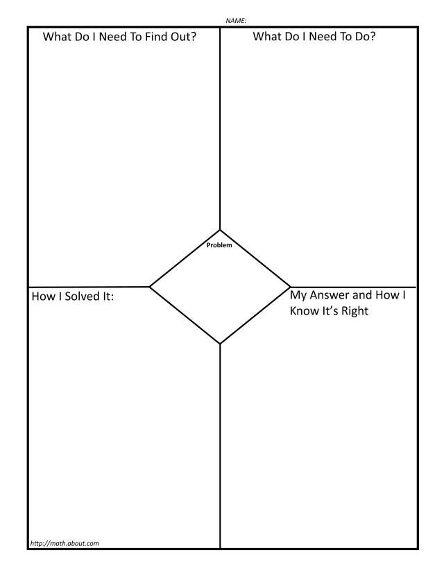 How to use graphic organizers in math. Graphic organizers are powerful tools that assist learners to solve problems effectively in math.