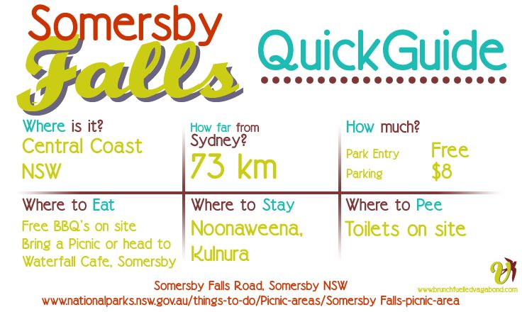 Somersby Falls NSW Quick Guide
