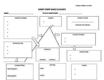 8 point story arc pdf