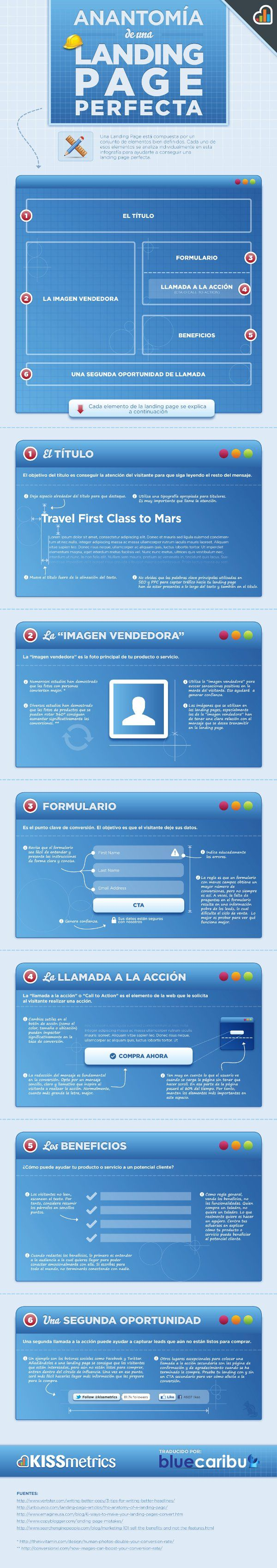 Anatomía de una Landing Page Perfecta   #Facebook #Socialmedia #Infografia   @WWWhatsnew