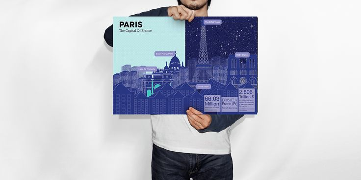 We just launched Paris Infographic.... Have a look! http://www.thandistrippytrips.co.za/products/paris-infographic-poster?utm_campaign=social_autopilot&utm_source=pin&utm_medium=pin