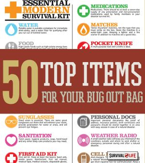 50 Top Items For Your Bug Out Bag | Emergency preparedness and survival lists at survivallife.com