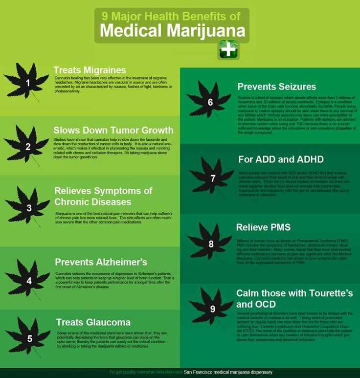 The US Finally Admits That Cannabis Kills Cancer Cells