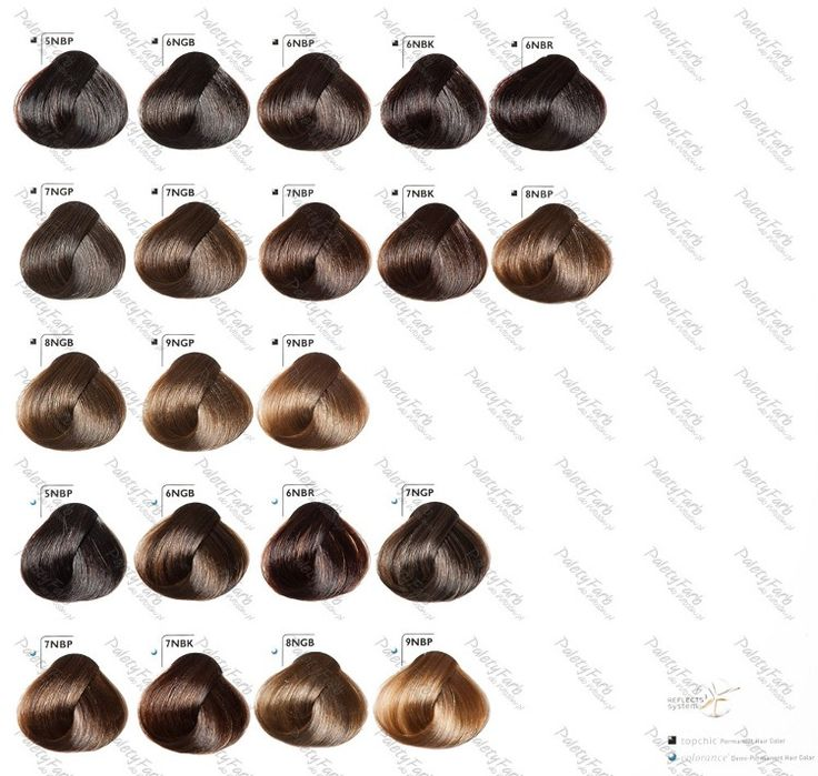 goldwell colorance soft colour chart: Colour lab colour chart chart and hair coloring