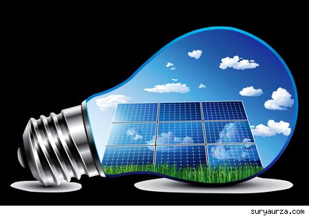 Green Products start with Solar Energy. From here we will be introducing truly Green Products that are available and allow us to help protect our World.