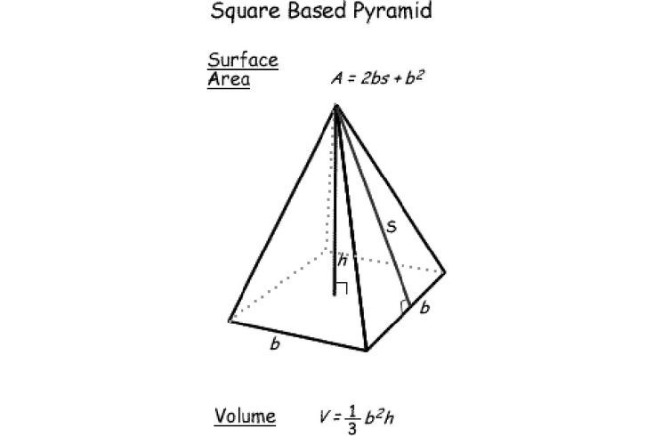 Calculating surface area and volume formulas for geometric