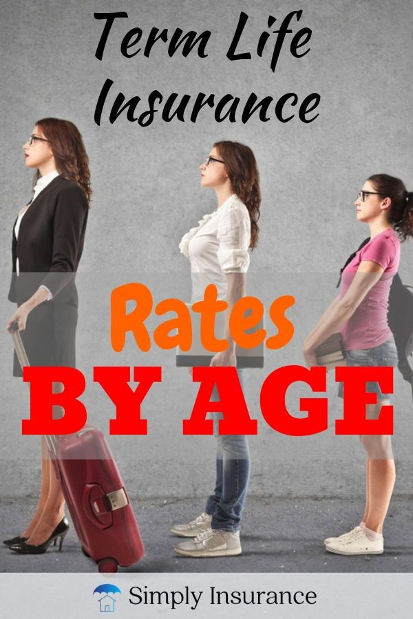 Term Life Insurance Rates By Age In 2020 Exam No Exam Life