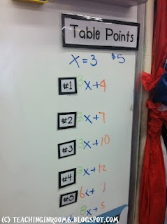 Using algebra to record table points.  Helps get a bit of math in daily...and a few other tips to help get math into your daily routine: Algebra Tables, Teacher Blog, Teaching Math, Classroomteach Ideas, Teacher Classroom, Photo, 5Th Grade Classroom Management, Classroom Ideas, Math Skills