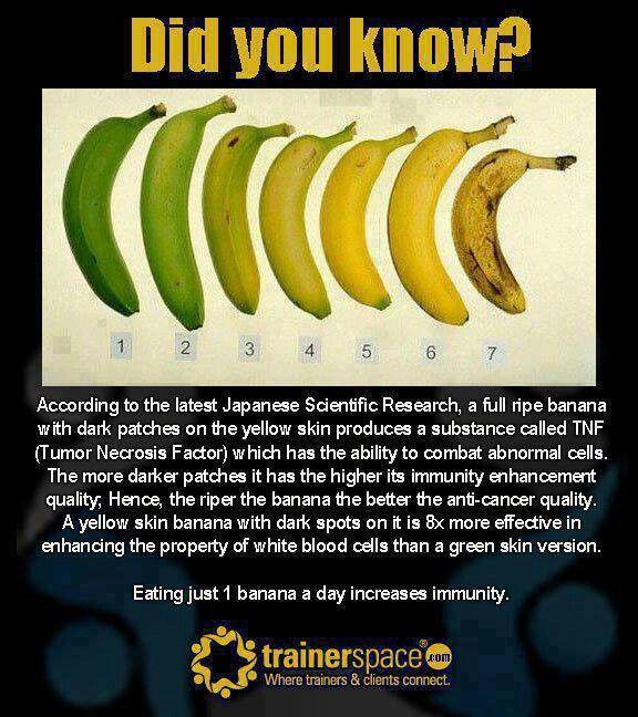 Bananas @Brittany Horton Horton Emmanuel