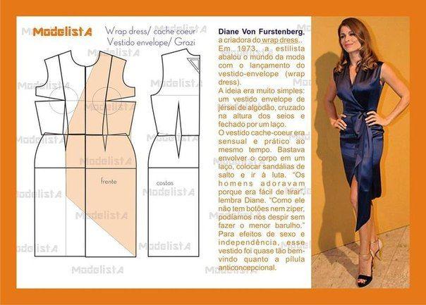 Como hacer vestidos cortos con patrones
