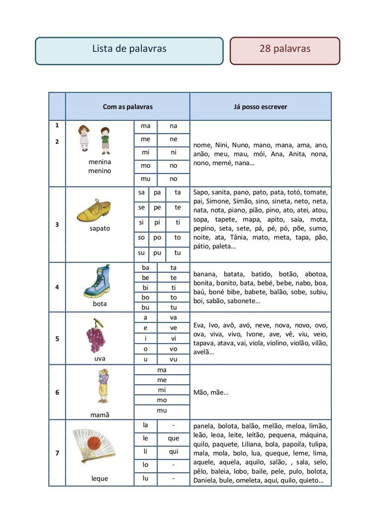 Lista de palavras método 28 palavras by Celina Sousa via slideshare