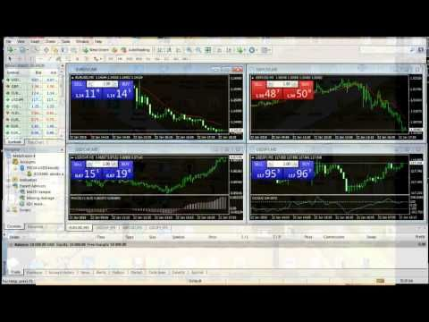 Version 0 not metatrader old defined is 4