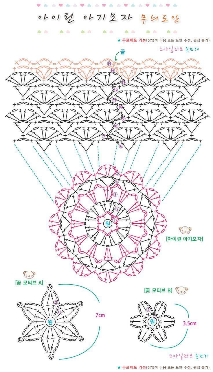 태교뜨개질]아이린 아기 꽃모티브 모자 [무료도안] 코바늘뜨기 /신생아 ...