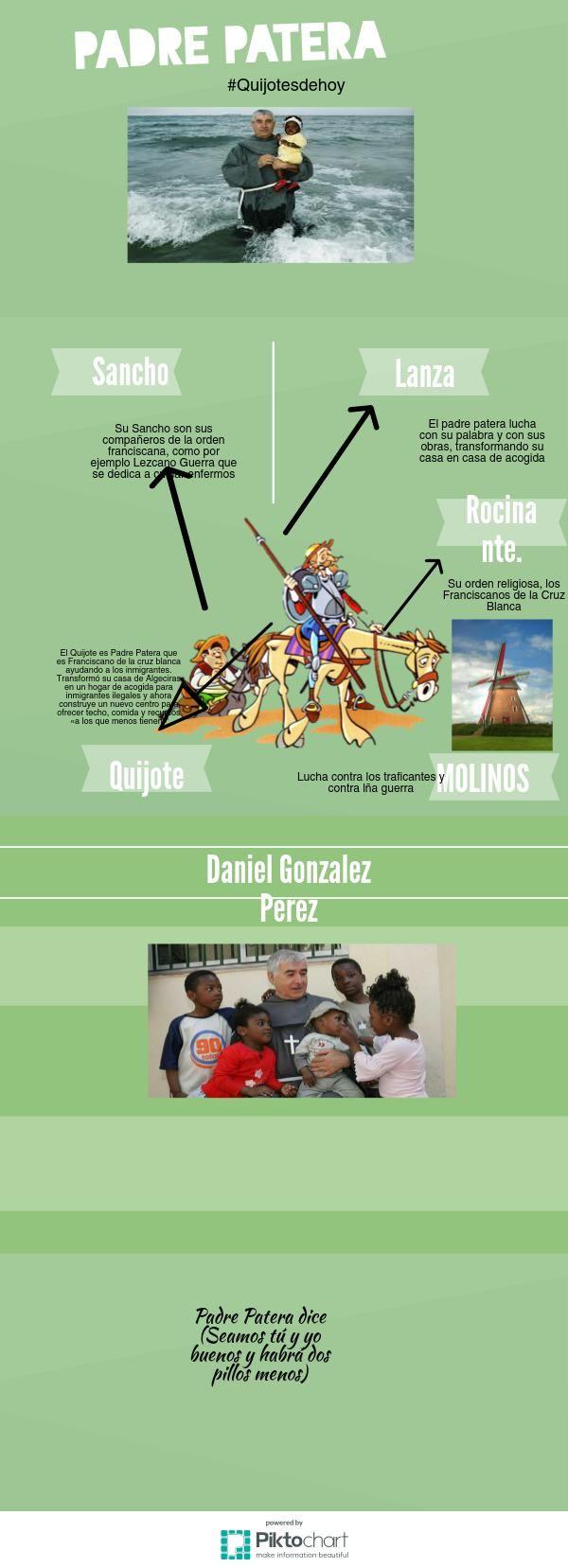 PADRE PATERA #Quijotesdehoy   Piktochart Infographic Editor