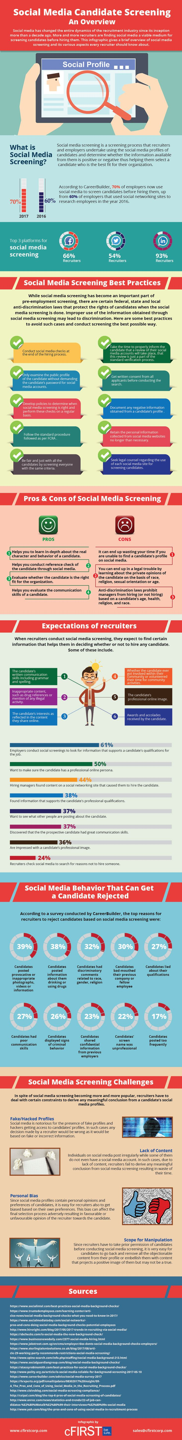 #Social_Media #Candidate Screening: An Overview