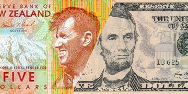 United States Dollar And New Zealand Dollar Battle It Out - http://www.fxnewscall.com/united-states-dollar-and-new-zealand-dollar-battle-it-out/1933417/
