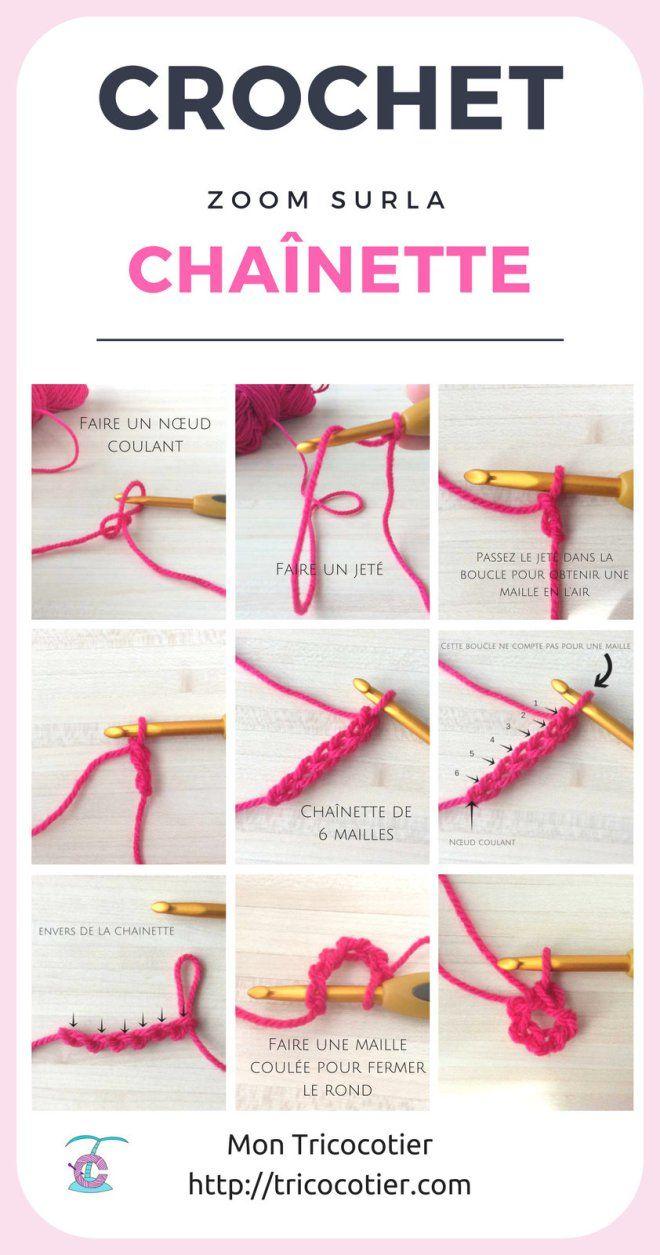 Comment faire une chainette au crochet ?  Technique crochet pour débutant sur http://tricocotier.com  Infographie tuto en photos