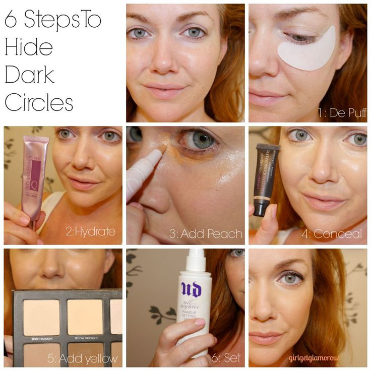 Pack Your Bags: How To Hide Under Eye Circles - GirlGetGlamorous