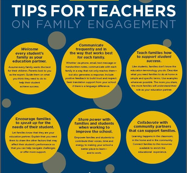 Tips for teachers for developing family engagement. The post with link to the downloadable infographic