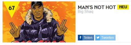 Big Shaq on German Music Charts (VIVA Top 100)