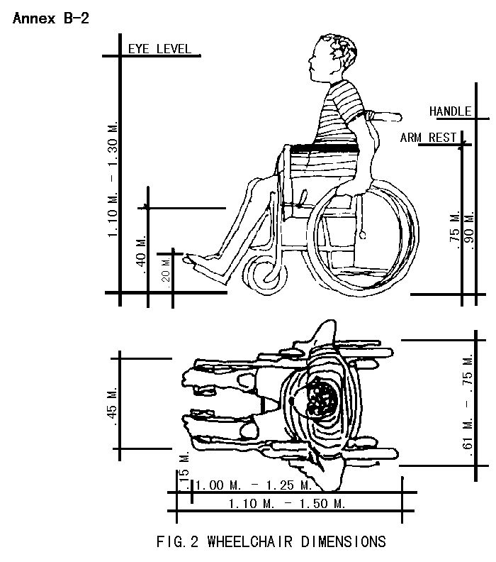 What Are the Marketed Sizes of Wheelchairs for Citizens
