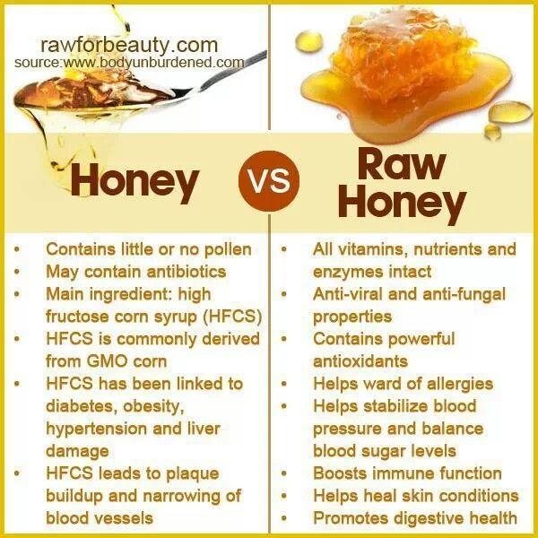 Benefits of raw honey | Tips | Pinterest