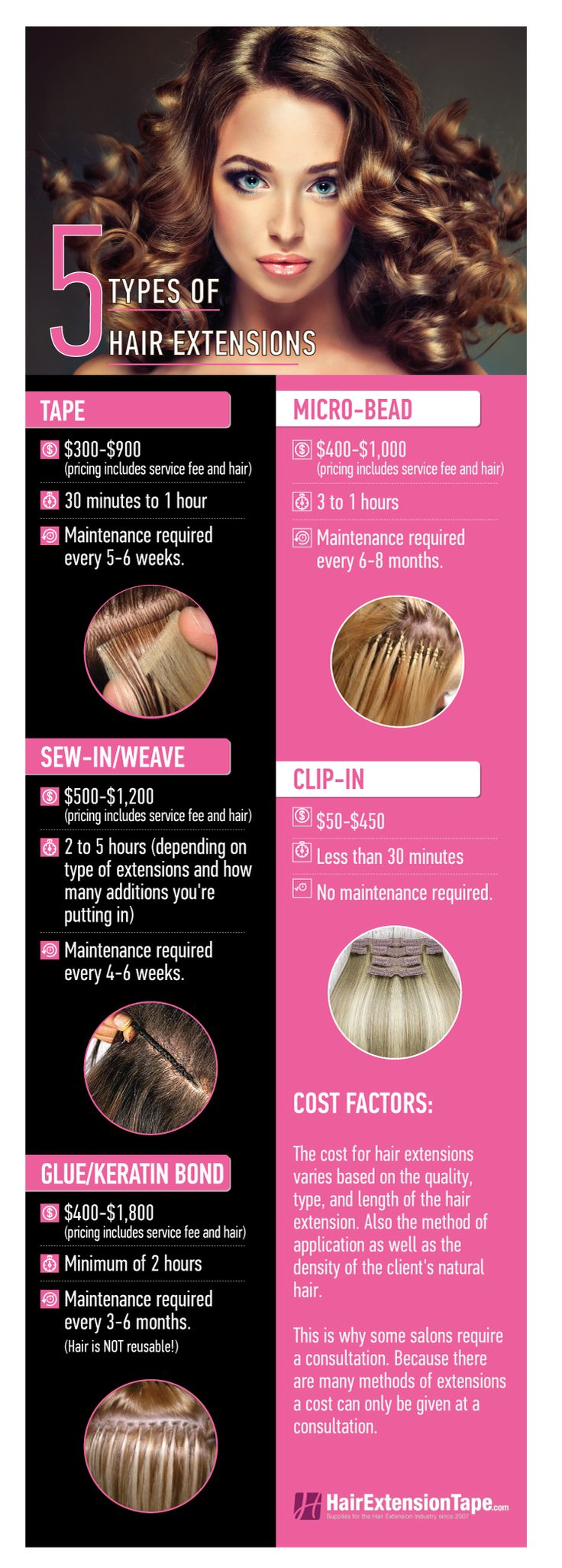 5 Types of Hair Extensions