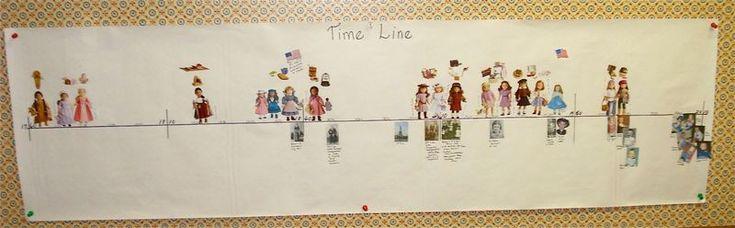 American Girl Timeline