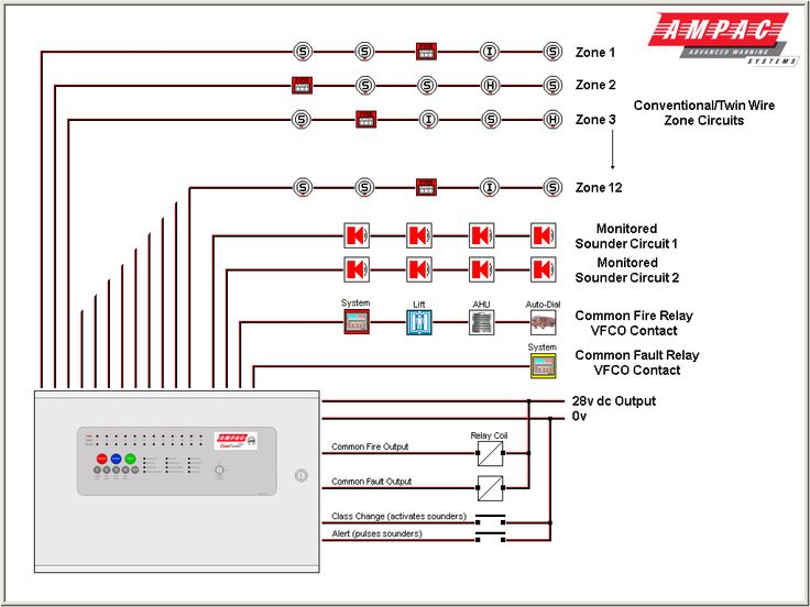 collection of fire alarm system wiring diagram download in