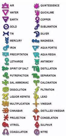 ancient alchemy symbols and meanings - - Yahoo Image Search Results