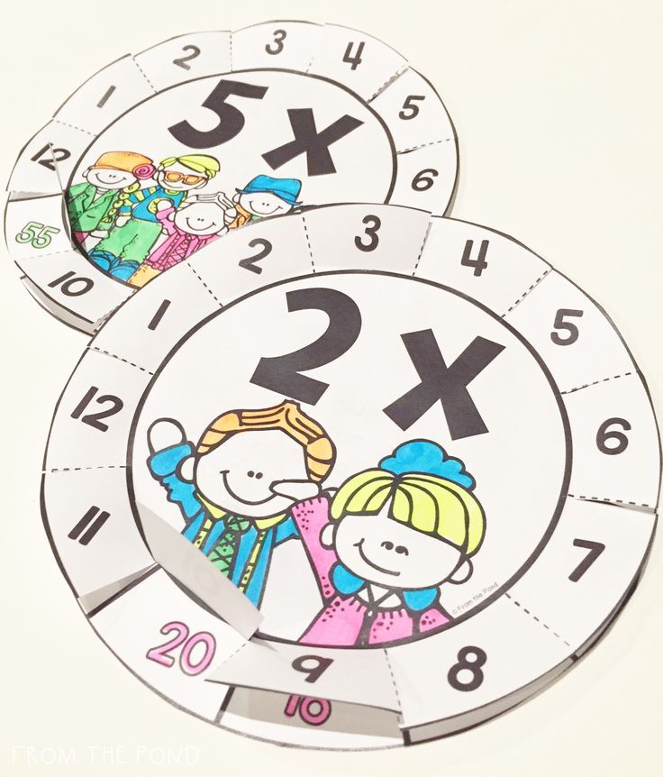 1459 best from the pond images on pinterest a blog activities to do and bulletin boards - Multiplication table interactive ...