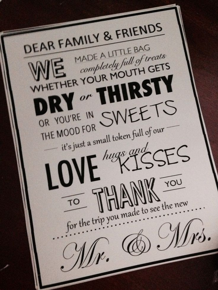 Home Is Where The Heart Plate By Bridges2you Wedding Website Welcome Messages