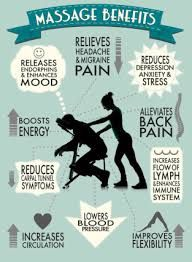 Image result for chair massage