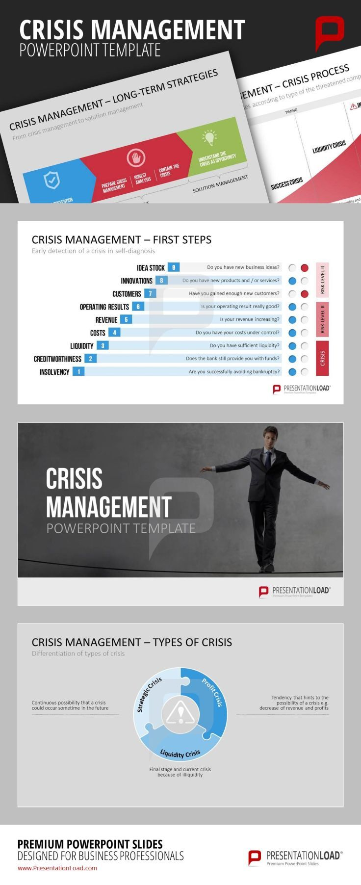 50 best PRODUCT MANAGEMENT // POWERPOINT TEMPLATES images on ...