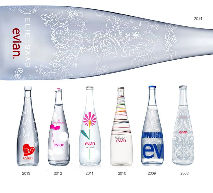 evian and Elie Saab release the 2014 limited edition designer bottle.