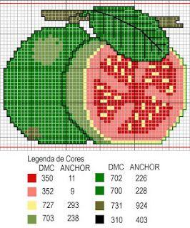 Ponto cruz: Frutas