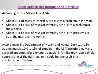 Due to everyday changing lifestyle, many couples suffers from infertility issues and as a solution to this stem cells therapy comes up in the front line.Know m…
