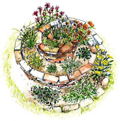 How to Build an Herb Spiral by Saturday Evening Post.  This is so cool, and what a fun idea for the area next to my plum tree that is part shade, part sun. Shade herbs can go on the left. May as well do this while building the fire pit. #Herb_Garden #Gardening #Saturday_Evening_Post