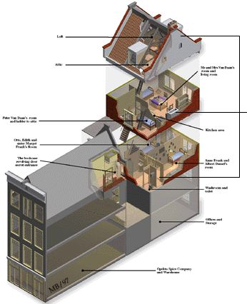 Google Image Result for http://artengineeringcompany.com/images/AFCutaway.Gif