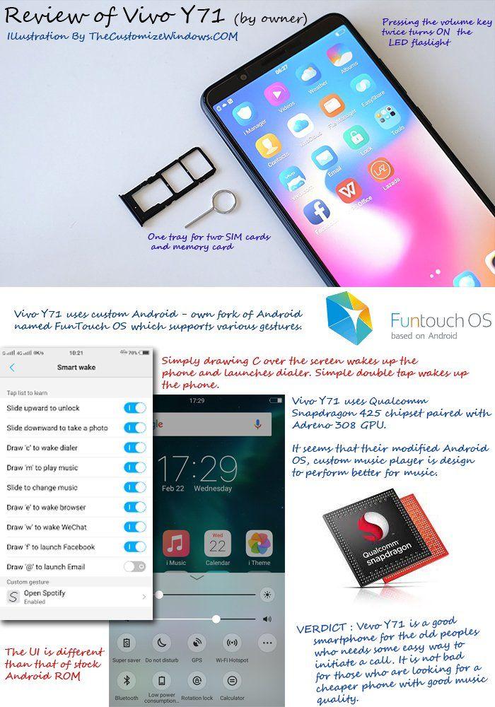 Review of Vivo Y71 : Unique Features (Vivo's FunTouch OS