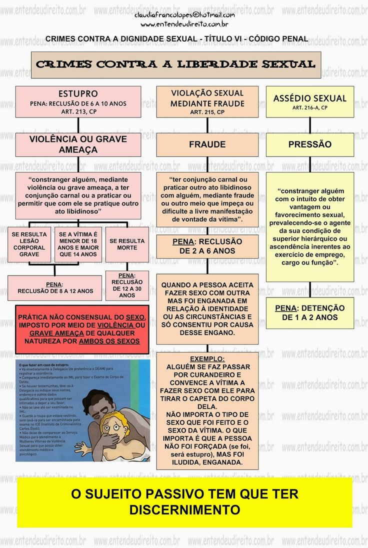 O Título VI do Código Penal, com a nova redação dada pela Lei no 12.015, de 7 de agosto de 2009, passou a prever os chamados cr...